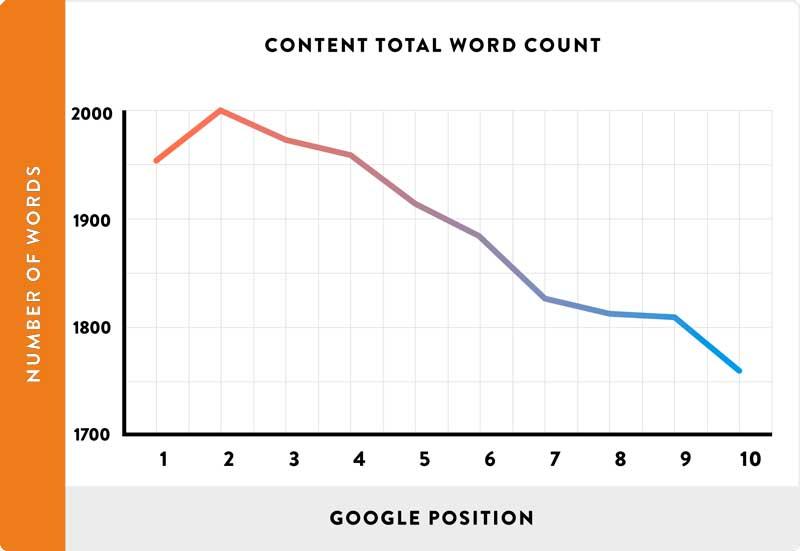 analisis paginas posicionamiento seo top