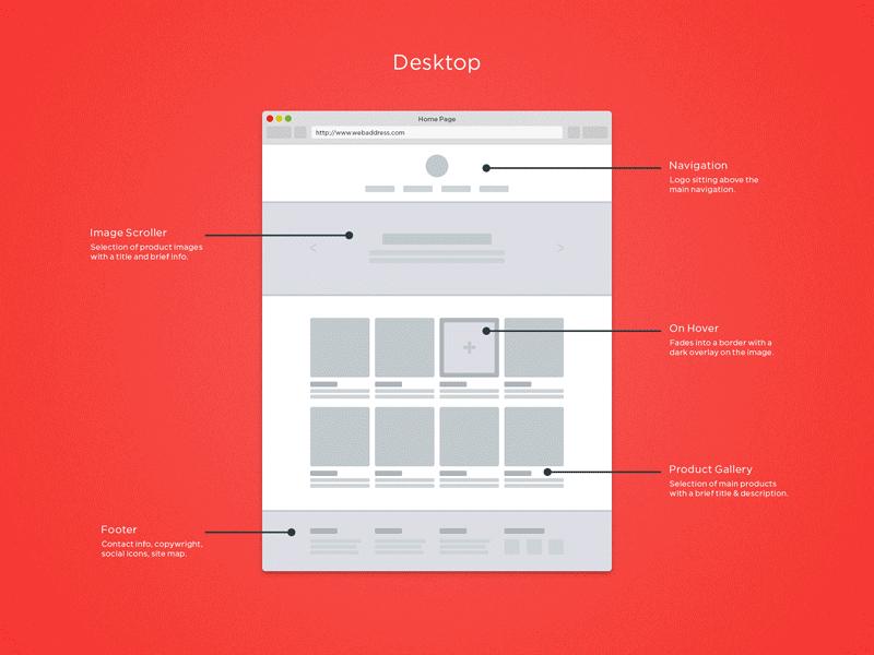 analista diseñador de paginas online